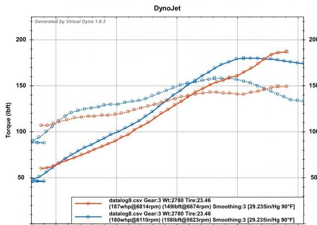 Datalog 8 and 9 VDyno-1.jpg