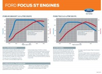 focus_st_engines_EU.jpg